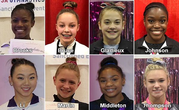 First eight gymnasts qualify for 2019 Nastia Liukin Cup