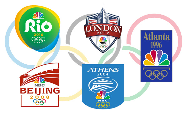News – Olympic Channel Services